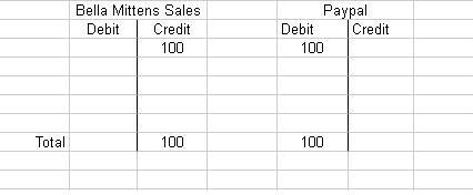 creditexample1